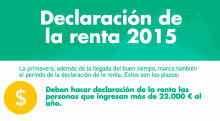 plazos declaración de la renta 2015